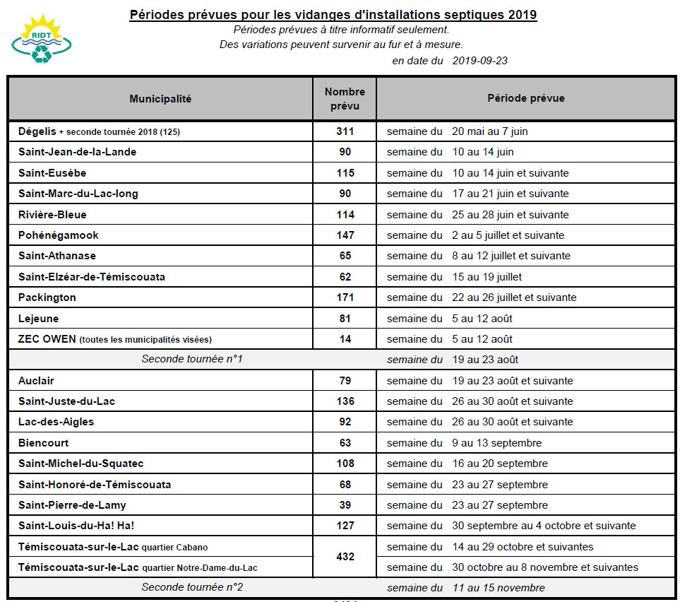 Horaire VIS 2019-09-23